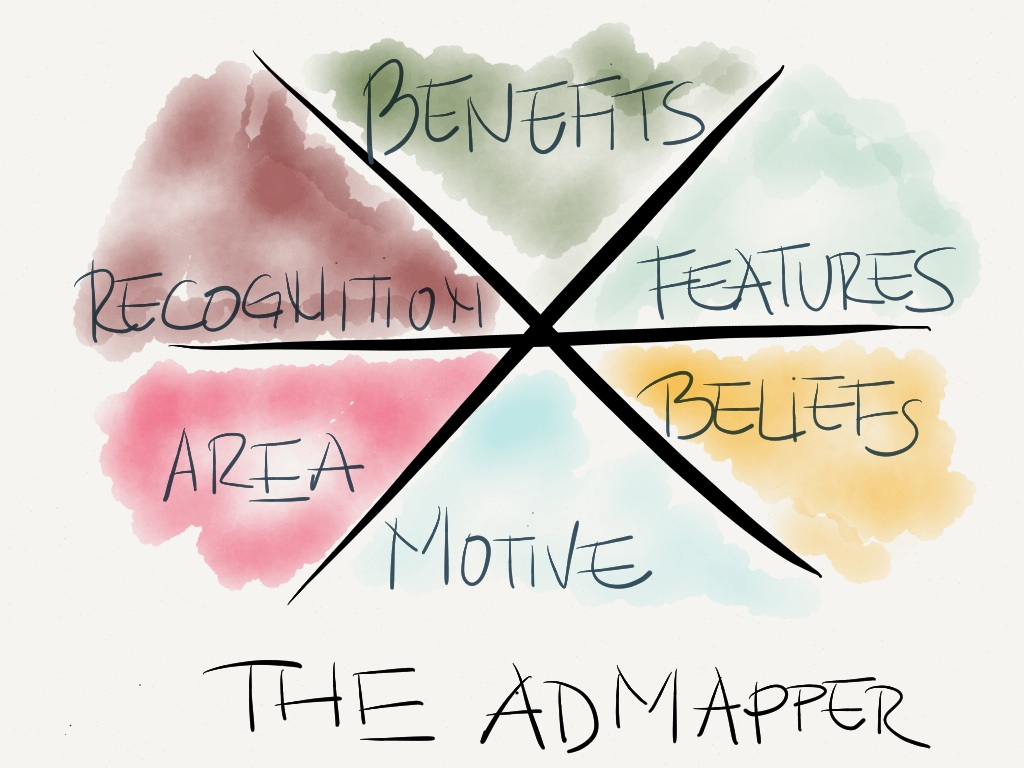 the admapper